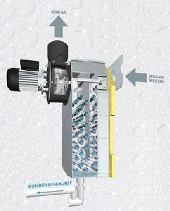 Wie funktioniert eine gasheizung